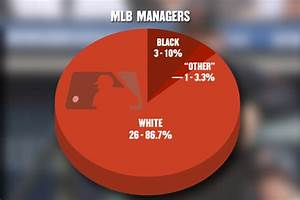 Mlb Race Chart Coaching Diversity Is An Issue In All American Sports Not