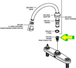 price pfister kitchen faucet parts diagram price pfister kitchen faucet parts faucets reviews