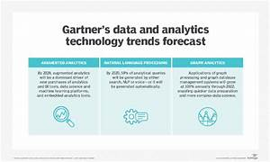 8 Business Intelligence Trends To Prepare For 2021