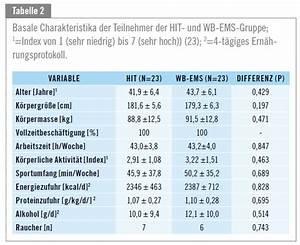 Effektstärke Berechnen Spss : ganzk rper elektromyostimulation versus hit krafttraining einfluss auf k rperzusammensetzung ~ Themetempest.com Abrechnung