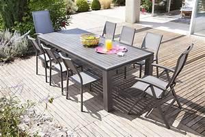Table De Jardin Exterieur : table exterieur jardin table pliante de jardin maison email ~ Premium-room.com Idées de Décoration