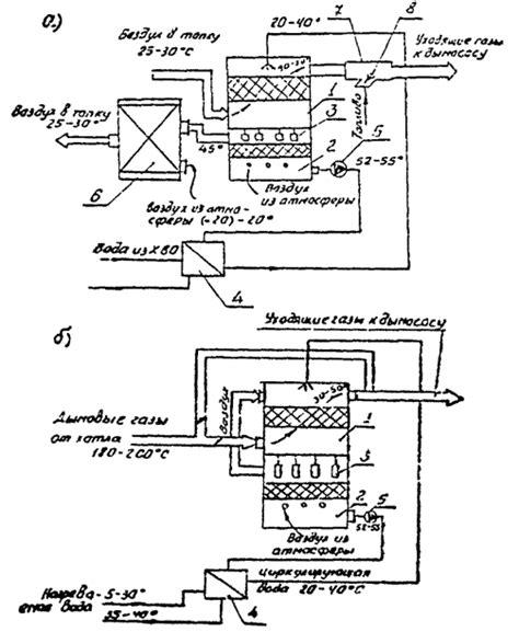 Повышение эффективности котельных агрегатов путем утилизации теплоты уходящих газов студенческий научный форум