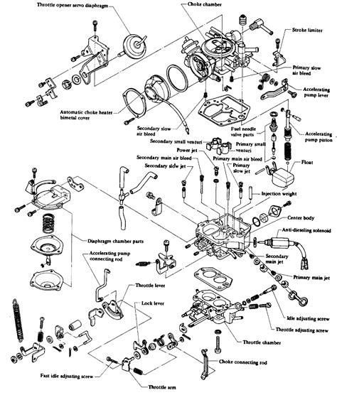 Carb 305 Chevy Engine Wiring Diagram by Ford F 150 4 6 Engine Diagram 1997 Downloaddescargar