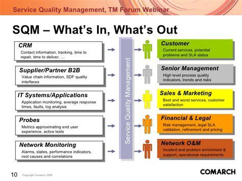 service quality management voss requirements  sqm