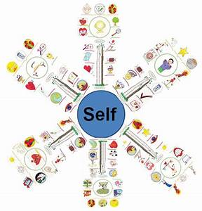 Goal Map Your Life Path To Life Success