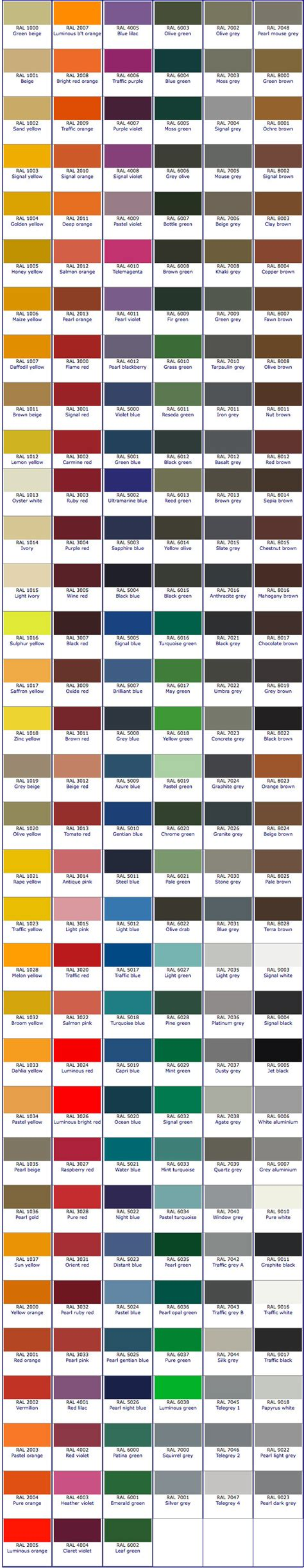 ral colours aluminium colours aluminium windows uk