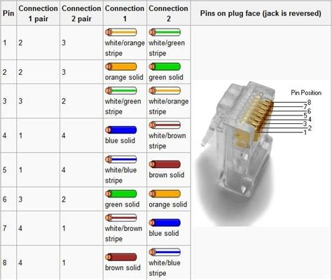 Usb To Lan Wiring Diagram 4 wire ethernet cable diagram fuse box and wiring diagram