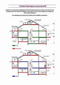 calculer une surface comment calculer une surface en m2 With comment calculer surface habitable maison