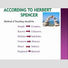 Methods Of Teaching Mathematics