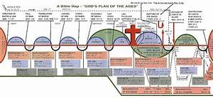 FULL-COLOR BIBLE PROPHECY CHARTS - End-Times Prophecy the ...