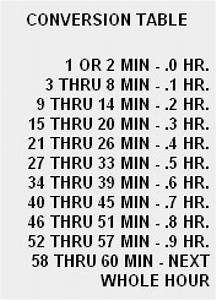 Conversion Chart Hours To Minutes Flying Hours General F 16 Forum