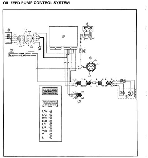 yamaha single outboard tank wiring diagram the hull