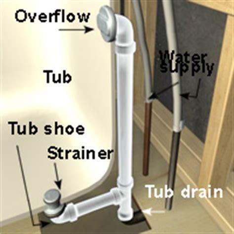 install a bathtub and shower 1 rona