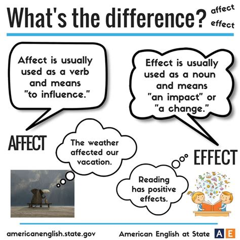 144 best images about vocabulary on