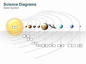 Diagram Of Solar System To Label | Wiring Diagram