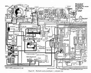 International 234 Wiring Diagram International Dump Truck