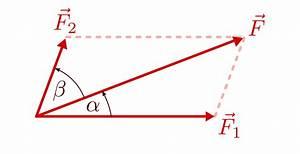 Kräfte Berechnen Winkel : zusammenwirken mehrerer kr fte grundwissen physik ~ Themetempest.com Abrechnung
