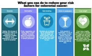 Colon Cancer Prevention