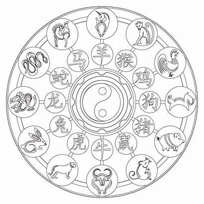Zodiac Coloring Chinese Mandala Pages Signs Sheets