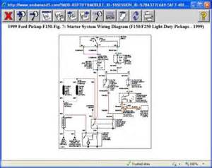1999 ford f150 ignition wiring diagram 1999 image 99 ford f 150 starter wiring diagram 99 auto wiring diagram on 1999 ford f150 ignition
