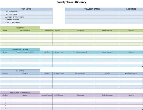 travel itinerary template excel family travel itinerary