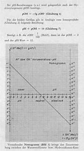 Aus Ph Wert Konzentration Berechnen : 39 einf hrung in die ph messtechnik aus dem jahre 1963 lederpedia eine idee von ~ Themetempest.com Abrechnung