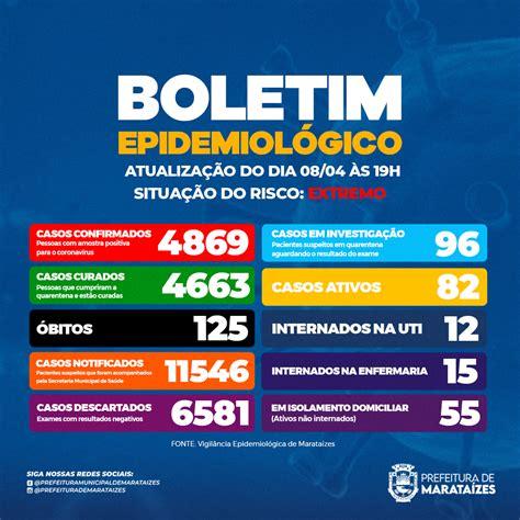 BOLETIM COVID-19 - 08/04/2021 - PREFEITURA DE MARATAÍZES - ES