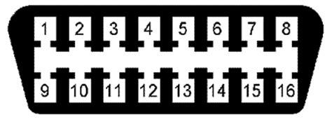 allgemeines obd 2 net das fahrzeugdiagnose informationsportal