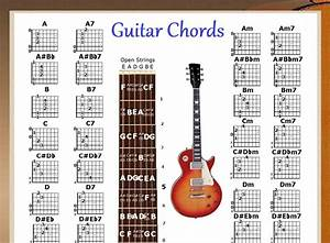 Guitar Chords Chart  U0026 Note Locator - Small Chart