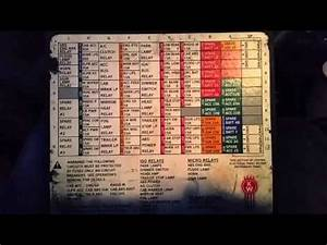 Kenworth T660 Fuse Panel Diagram