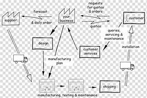 Sentence Diagram Schematic Wiring Diagram  Industry 4 0