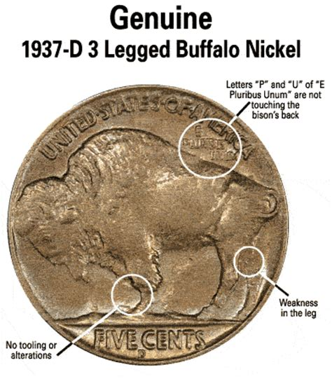 how much are buffalo nickels worth fake 3 legger on ebay coin community forum