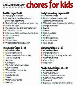 Age Appropriate Chores For Children Early Education