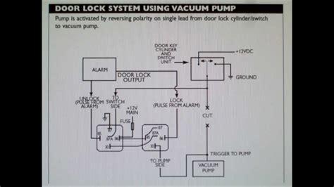 how to wire keyless entry or alarm to vacuum door locks