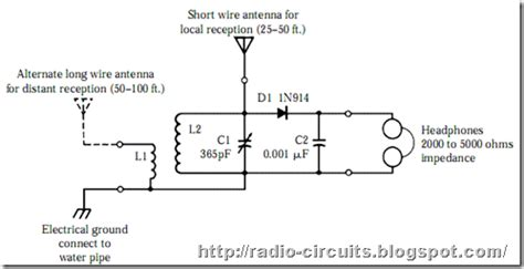 Radio Circuits Blog Simple Crystal Receiver For The