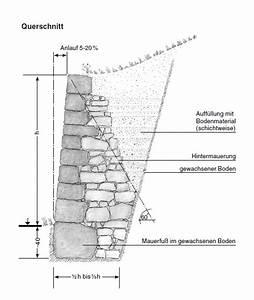 Fundament Für Mauer Berechnen : infodienst lel schw bisch gm nd trockenmauern ~ Themetempest.com Abrechnung