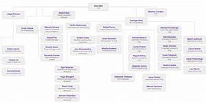 Guide  Organizational Legal Structure Md At Master  U00b7 Src