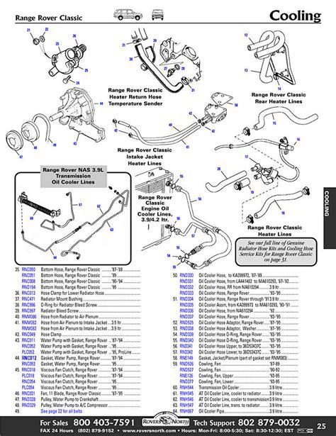 Range Rover Classic Cooling Heating Radiator Hose