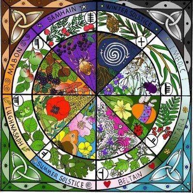 pagan spoonie wheel year