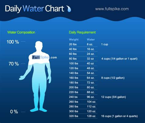 How Many Years Of Should Be Listed On A Resume by How Much Water Should You Drink A Day To Lose Weight