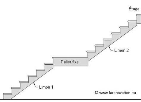 escalier droit avec palier inspiration du