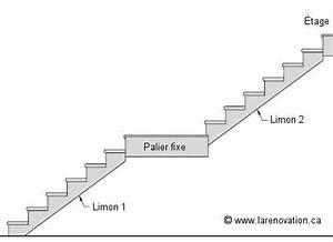 Hauteur Marche Escalier Extérieur : construire un escalier palier ~ Farleysfitness.com Idées de Décoration