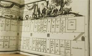 Cataloguing Of All 17th Century Books By Athanasius