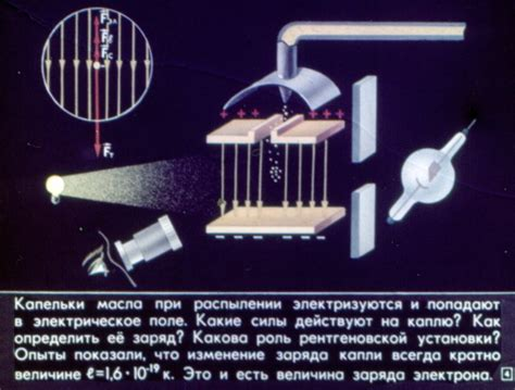 Основы знаний о статическом электричестве