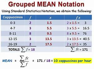 Mean Median Mode for Grouped Data | Passy's World of ...