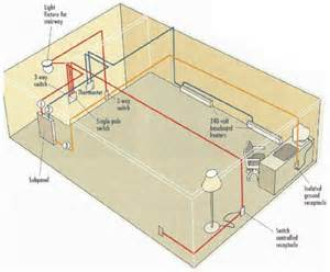 Space Heater For Basement by Adding Electrical Circuits Ehowdiy Com