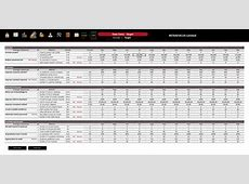 Balanced Scorecard Excel Template calendar monthly printable