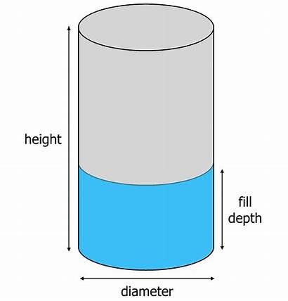 Tank Volume Cylinder Vertical Calculator Diameter Dimensions