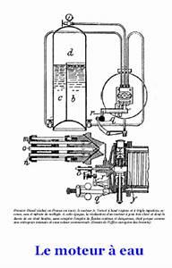 Moteur à Eau : historique de l 39 injection d 39 eau injection d 39 eau dans les moteurs ~ Medecine-chirurgie-esthetiques.com Avis de Voitures