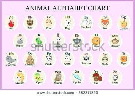 animals that start with the letter i character names starting with g 7386